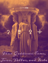 AstroFix Four Goddesses Astrology Report 2021